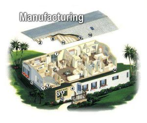 Manufactured Home Construction